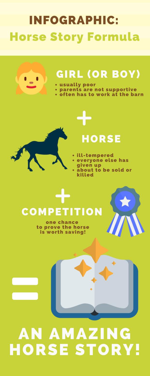 Horse Story Formula Infographic (2)